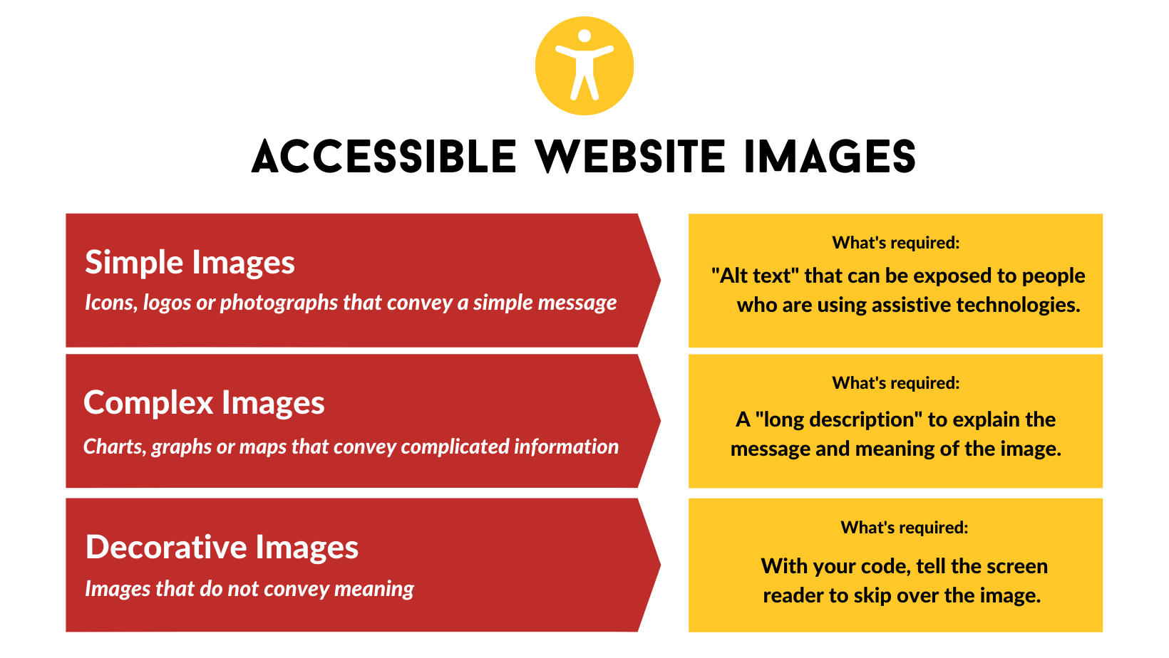 Accessibility tips for website images (2)