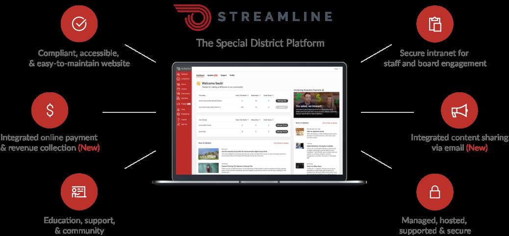 streamline-platform-graphic-updated
